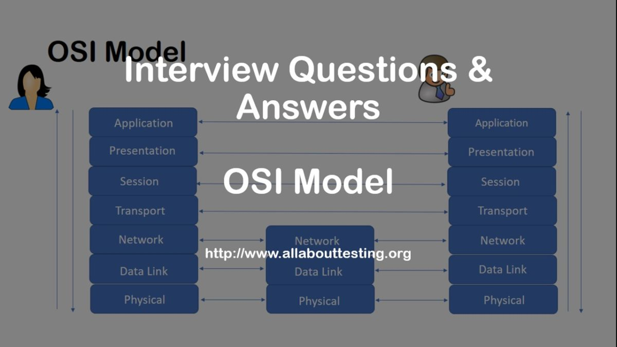 Top 10 Interview Questions & Answers | OSI Model