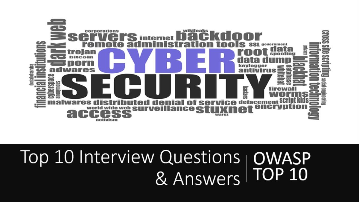 Top 10 Interview Questions | OWASP TOP 10 - All About Testing