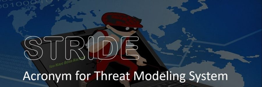 Stride Acronym of Threat Modeling System