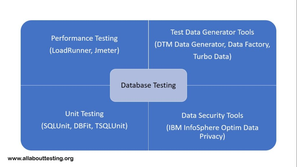 best software performance testing tools